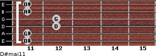 D#maj11 for guitar on frets 11, 11, 12, 12, 11, 11