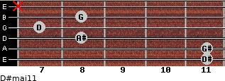 D#maj11 for guitar on frets 11, 11, 8, 7, 8, x