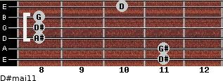 D#maj11 for guitar on frets 11, 11, 8, 8, 8, 10