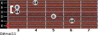 D#maj11 for guitar on frets x, 6, 5, 3, 3, 4