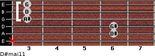 D#maj11 for guitar on frets x, 6, 6, 3, 3, 3
