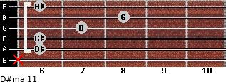 D#maj11 for guitar on frets x, 6, 6, 7, 8, 6