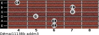 D#maj11/13/Bb add(m3) guitar chord
