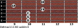 D#maj11/13/D add(m3) for guitar on frets 10, 10, 10, 11, 9, 11