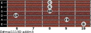 D#maj11/13/D add(m3) for guitar on frets 10, 9, 6, 8, 8, 8
