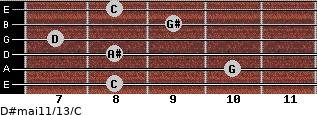 D#maj11/13/C for guitar on frets 8, 10, 8, 7, 9, 8