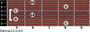 D#maj11/13/C for guitar on frets 8, 5, 6, 5, 8, 6