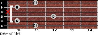 D#maj11b5 for guitar on frets 11, 10, 12, x, 10, 11