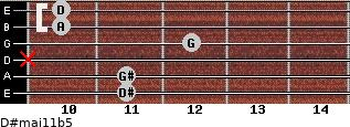 D#maj11b5 for guitar on frets 11, 11, x, 12, 10, 10