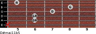 D#maj11b5 for guitar on frets x, 6, 6, 7, 8, 5
