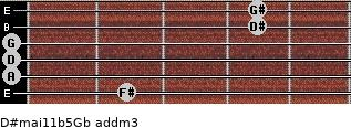 D#maj11b5/Gb add(m3) guitar chord
