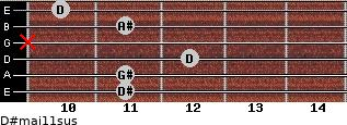 D#maj11sus for guitar on frets 11, 11, 12, x, 11, 10