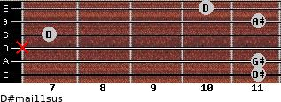 D#maj11sus for guitar on frets 11, 11, x, 7, 11, 10
