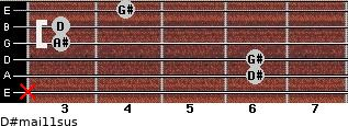 D#maj11sus for guitar on frets x, 6, 6, 3, 3, 4