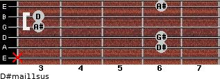 D#maj11sus for guitar on frets x, 6, 6, 3, 3, 6