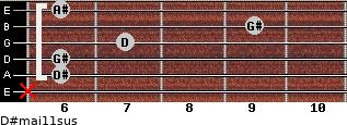 D#maj11sus for guitar on frets x, 6, 6, 7, 9, 6