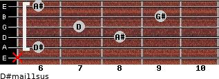 D#maj11sus for guitar on frets x, 6, 8, 7, 9, 6