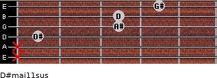 D#maj11sus for guitar on frets x, x, 1, 3, 3, 4