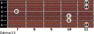 D#maj13 for guitar on frets 11, 10, 10, 7, 11, 11