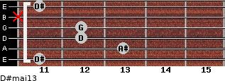 D#maj13 for guitar on frets 11, 13, 12, 12, x, 11