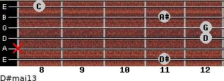 D#maj13 for guitar on frets 11, x, 12, 12, 11, 8