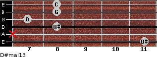 D#maj13 for guitar on frets 11, x, 8, 7, 8, 8