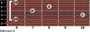D#maj13 for guitar on frets x, 6, 10, 7, 8, 6