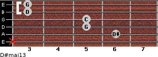 D#maj13 for guitar on frets x, 6, 5, 5, 3, 3