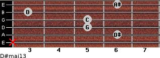 D#maj13 for guitar on frets x, 6, 5, 5, 3, 6