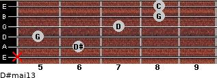 D#maj13 for guitar on frets x, 6, 5, 7, 8, 8