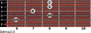 D#maj13 for guitar on frets x, 6, 8, 7, 8, 8
