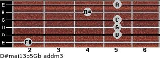 D#maj13b5/Gb add(m3) guitar chord