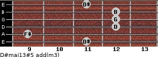 D#maj13#5 add(m3) for guitar on frets 11, 9, 12, 12, 12, 11