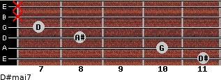 D#maj7 for guitar on frets 11, 10, 8, 7, x, x