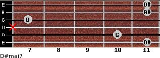 D#maj7 for guitar on frets 11, 10, x, 7, 11, 11