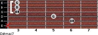 D#maj7 for guitar on frets x, 6, 5, 3, 3, 3