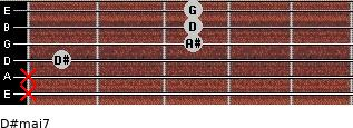 D#maj7 for guitar on frets x, x, 1, 3, 3, 3