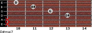 D#maj7 for guitar on frets x, x, 13, 12, 11, 10