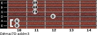 D#maj7/D add(m3) for guitar on frets 10, 10, 12, 11, 11, 11