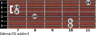 D#maj7/D add(m3) for guitar on frets 10, 10, 8, 7, 7, 11