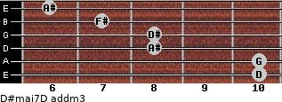 D#maj7/D add(m3) for guitar on frets 10, 10, 8, 8, 7, 6