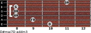 D#maj7/D add(m3) for guitar on frets 10, 9, 8, 8, 8, 11