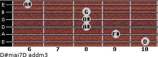D#maj7/D add(m3) for guitar on frets 10, 9, 8, 8, 8, 6