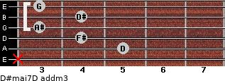 D#maj7/D add(m3) for guitar on frets x, 5, 4, 3, 4, 3