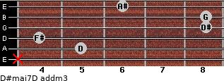 D#maj7/D add(m3) for guitar on frets x, 5, 4, 8, 8, 6