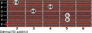 D#maj7/D add(m3) for guitar on frets x, 5, 5, 3, 4, 2