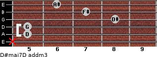 D#maj7/D add(m3) for guitar on frets x, 5, 5, 8, 7, 6