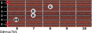 D#maj7b5 for guitar on frets x, 6, 7, 7, 8, x