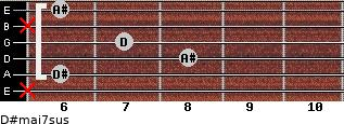 D#maj7sus for guitar on frets x, 6, 8, 7, x, 6