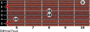 D#maj7sus for guitar on frets x, 6, 8, 8, x, 10